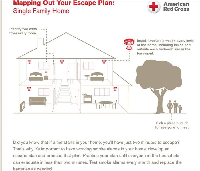 Fire Damage Home Fires - America's Biggest Disaster Threat